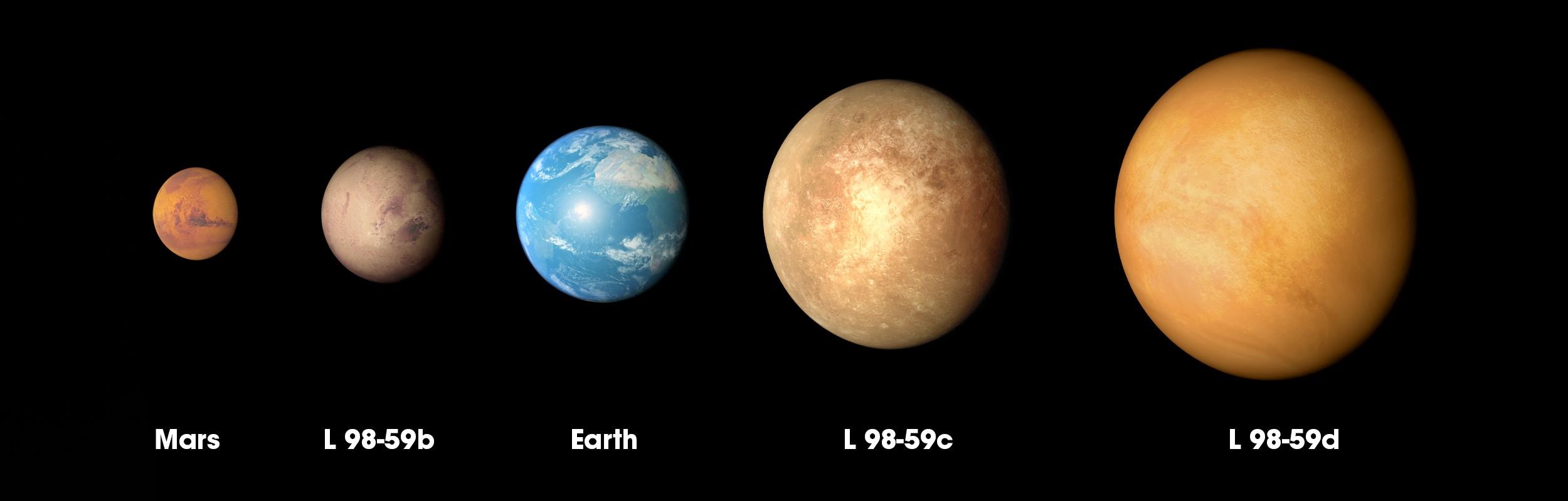 l98 59 planets